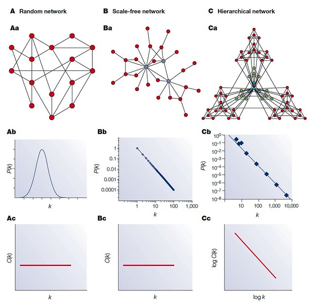 Principles of Applied Statistics 2011