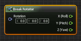 break_rotator
