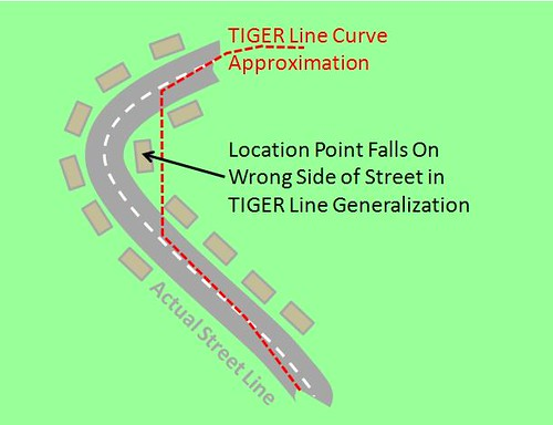 Online Mapping Error Example - TIGER Shapefile Generalizations | by Si1very