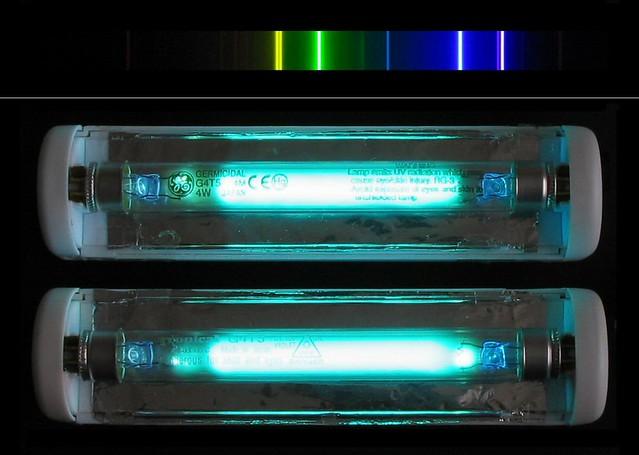 Mercury Spectrum Mercury Lamps Amp Spectrum