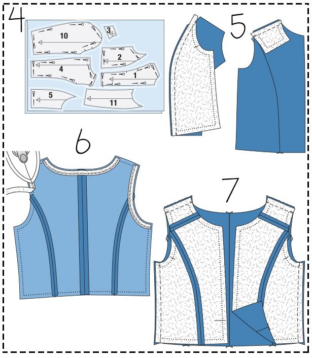 Steps 4 5 6 7