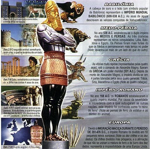 Profecia Daniel Profecias de Daniel   by