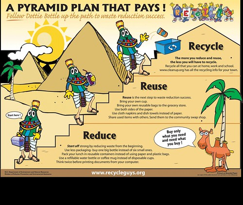 Poster Recycle Guys Pyramid This Poster Explains The 3 R S Flickr