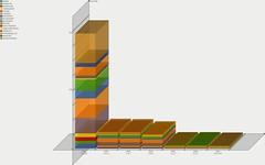 Benchmark of PHP Branches 3.0 through 5.3-CVS