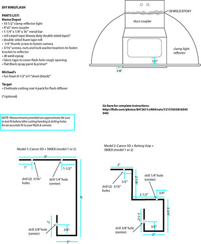 DIY_ringflash_diagram | by Craig White Photography