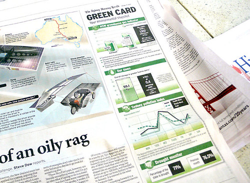 Sydney Morning Herald Green Card | by cityofsound