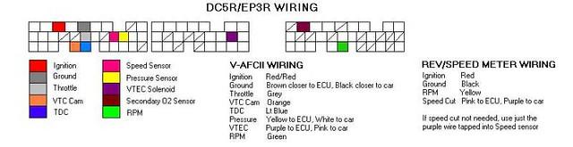 dc5 ep3 ecu wiring diagram ian lockwood flickr rh flickr com Subaru Wiring Harness Diagram ECU Circuits