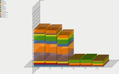 Benchmark of PHP Branches 4.3 through 5.3-CVS