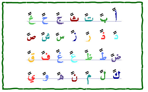 Long Alphabet Letters