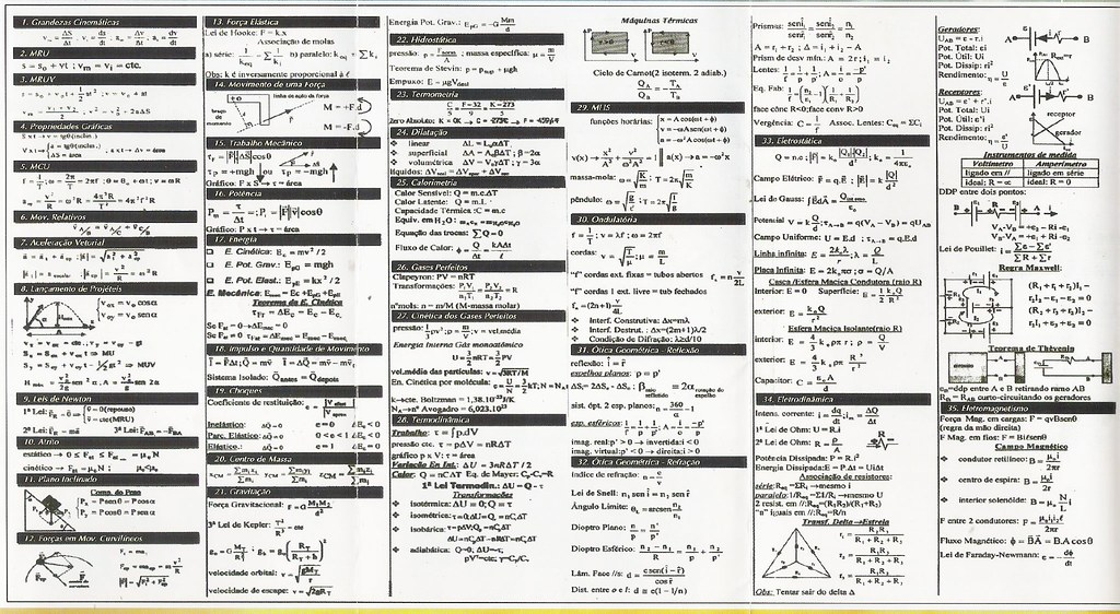 Amado All sizes | TODAS FORMULAS DE FISICA | Flickr - Photo Sharing! PQ88