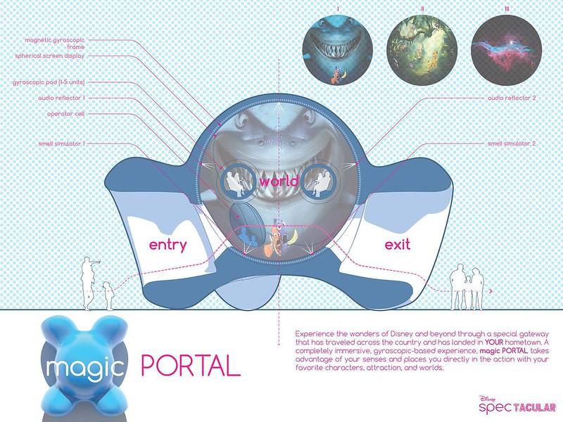Disney SPECtacular_Magic Portal