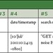SSA011: Table 2.2
