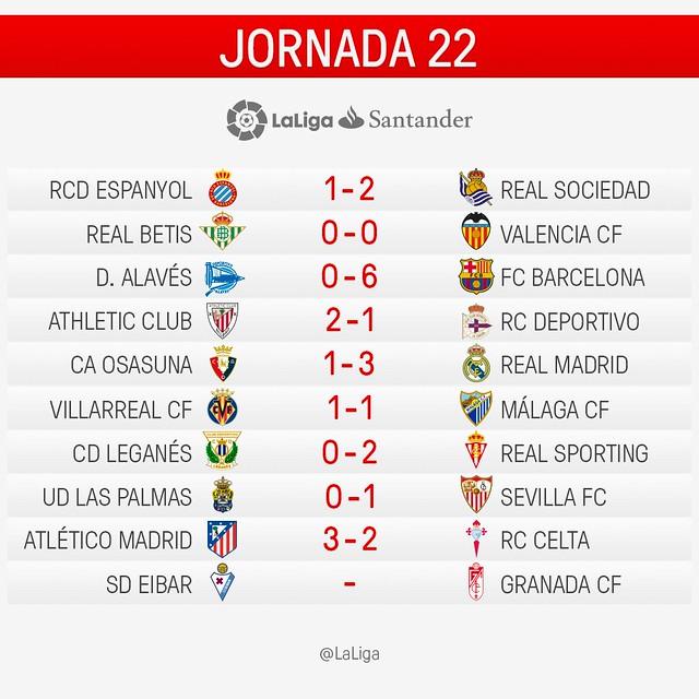 La Liga (Jornada 22): Resultados