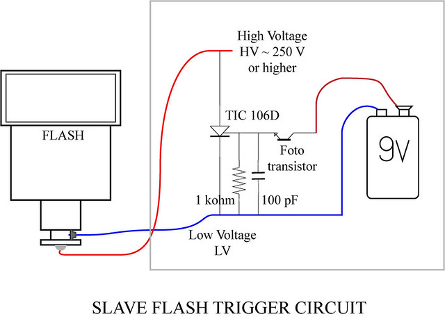 slave flash trigger circuit schematic schematic of. Black Bedroom Furniture Sets. Home Design Ideas