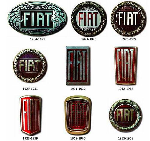 Fiat Logo Evolution Designbliss Flickr Flickr