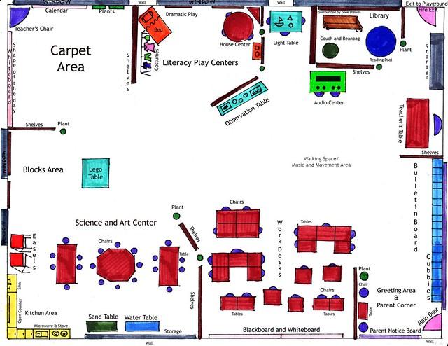 Ideal kindergarten classroom eced 417 1 click all for Classroom floor plan