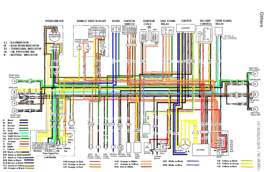 vs 1400 wiring diagram this is a colored wiring diagram fo flickr rh flickr com 3-Way Switch Wiring Diagram Basic Electrical Schematic Diagrams