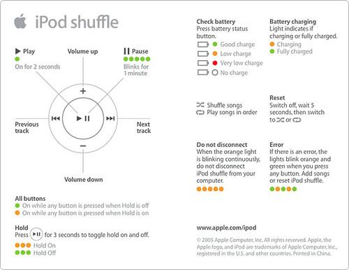 ipod shuffle manual daily instruction manual guides u2022 rh repairmanualspace today All iPod Shuffles iPod Shuffle Software