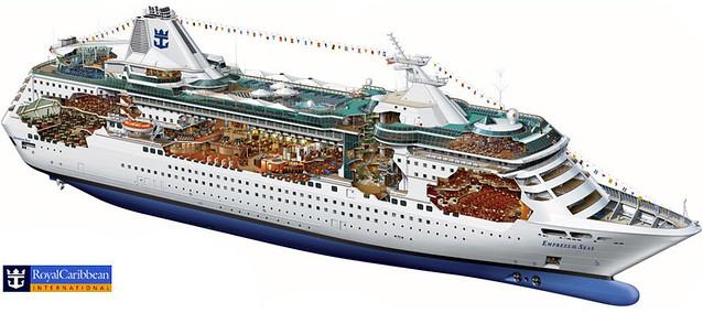 Doorsnede Boot Empress Of The Seas Cutaway Image
