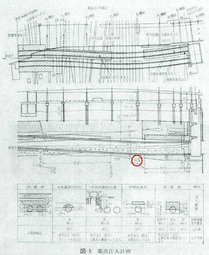 上越新幹線新宿駅と都営新宿線の位置関係 (3)