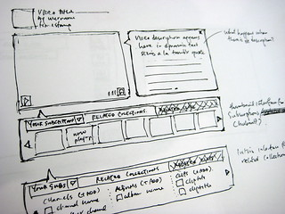 sketch: vimeo clip page browse module ideas | by soxiam