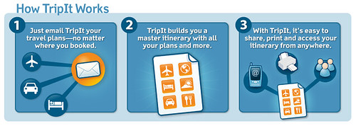 TripIt | How it Works | by bokardo