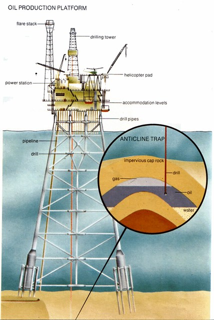 Oil Rig Diagram