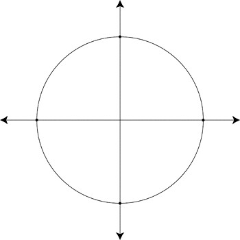"""Search Results for """"Coordinate Plane Quadrant 1 Blank ..."""