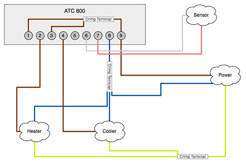 atc 800 wiring damien timewell flickr rh flickr com Residential Electrical Wiring Diagrams 3-Way Switch Wiring Diagram