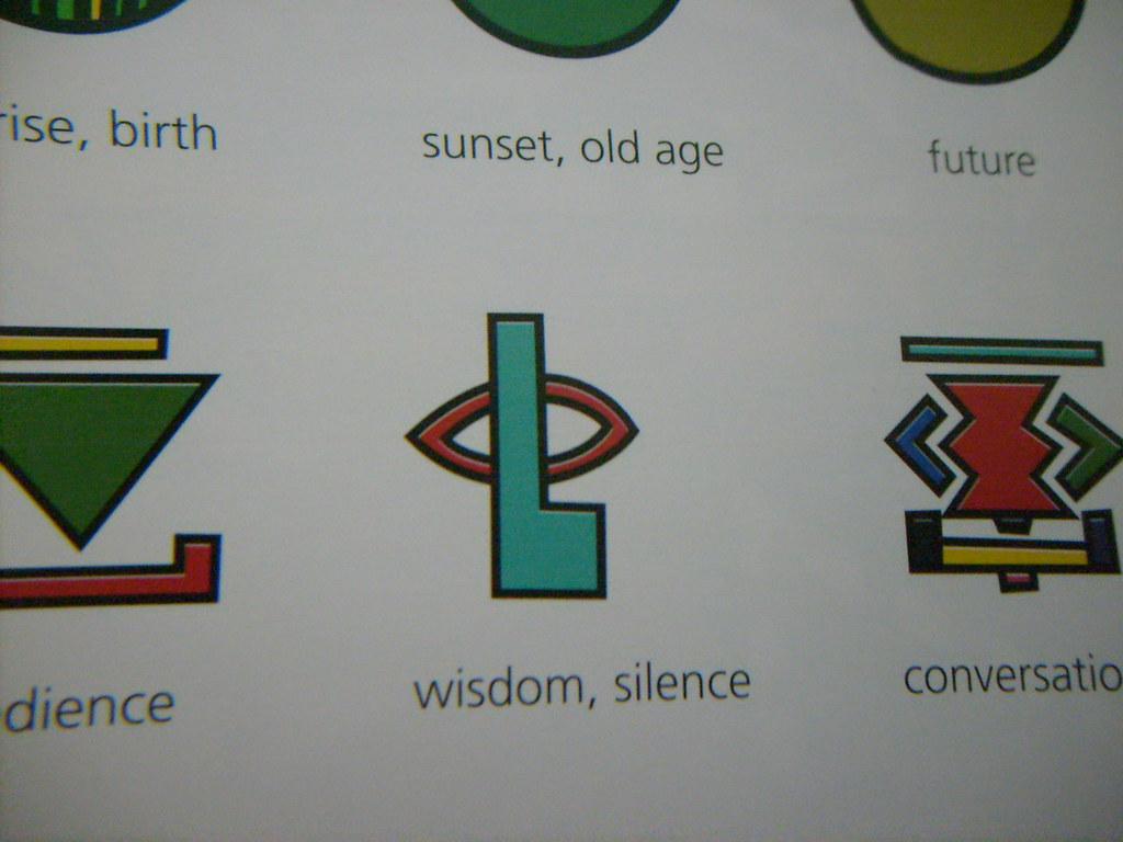 Afrikan alphabets bantu symbols the bantu south africa flickr afrikan alphabets bantu symbols by rasx biocorpaavc
