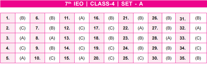 11th IEO 2020 -2021 Answer Keys for Class 4