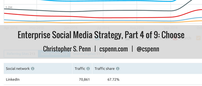Enterprise Social Media Strategy, Part 4 of 9- Choose.png
