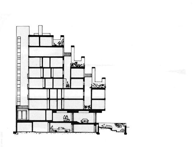 MAR del PLATA - Edificio Bonet - sección
