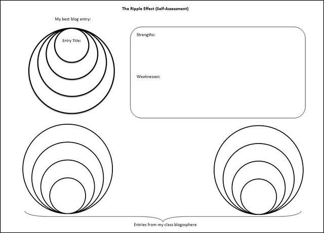 the ripple effect flickr. Black Bedroom Furniture Sets. Home Design Ideas