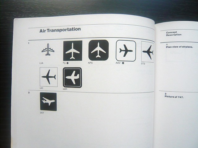 Symbol Signs The Complete Study Of Passengerpedestrian O Flickr