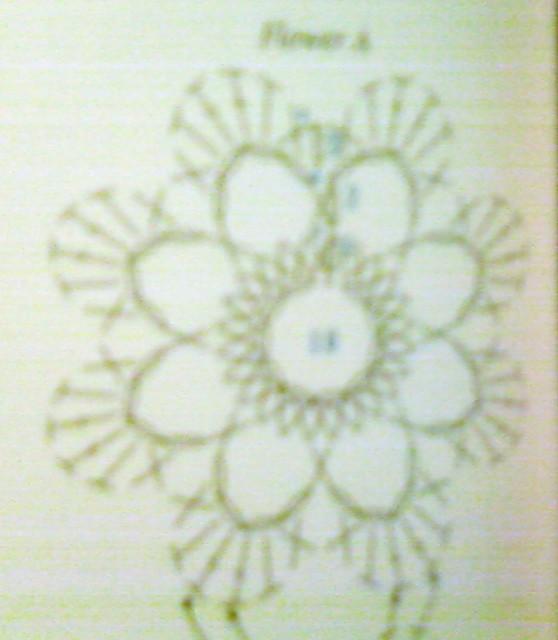 Crochet Flower Diagram Scarletprincess Flickr