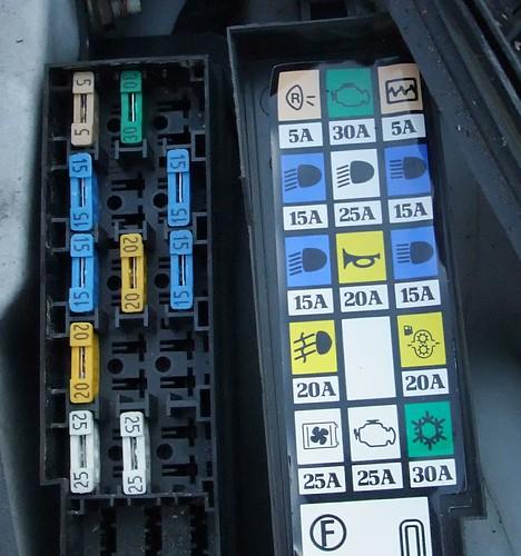 Clio Fuse Box