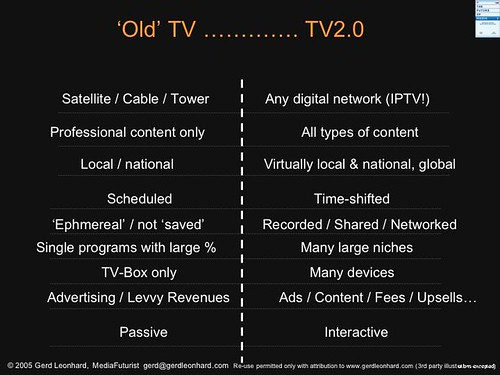 Gerd Leonhard old vs new TV slide | by Adam_Thierer