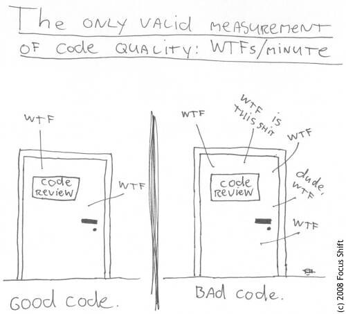 Wtf code quality measurement code quality measurement Qualities of a good architect