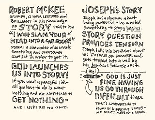Storyline Conference 2011 Sketchnotes: 05-06 | by Mike Rohde