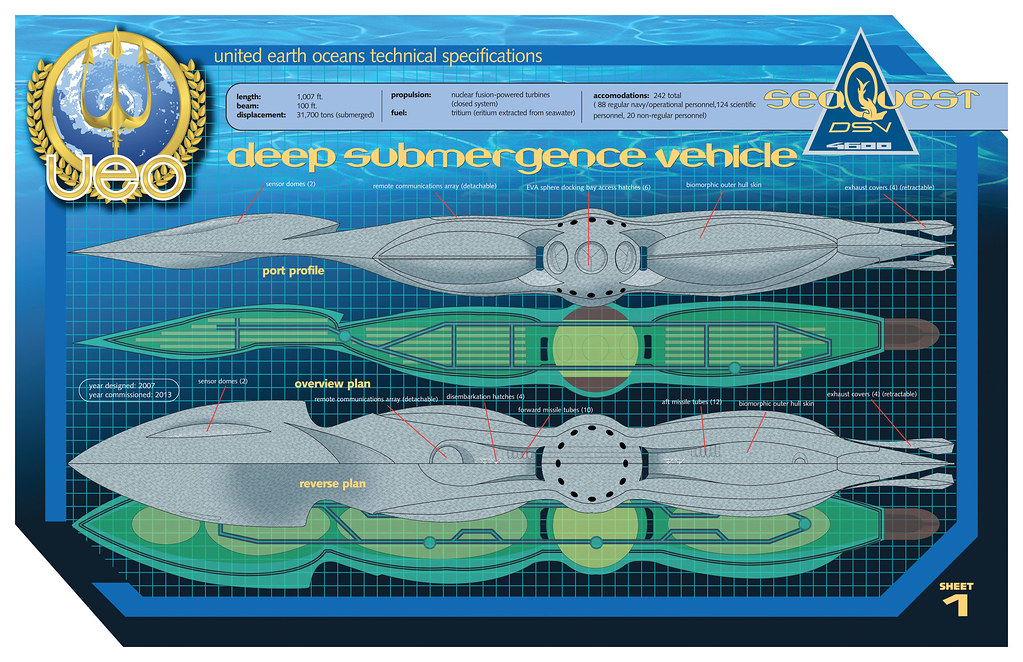 Seaquest Dsv Blueprints This Is Artwork From The