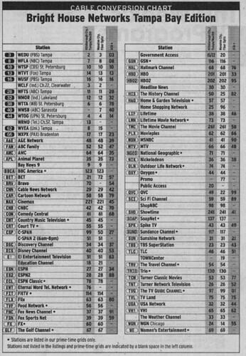 Channel Lineups   Spectrum
