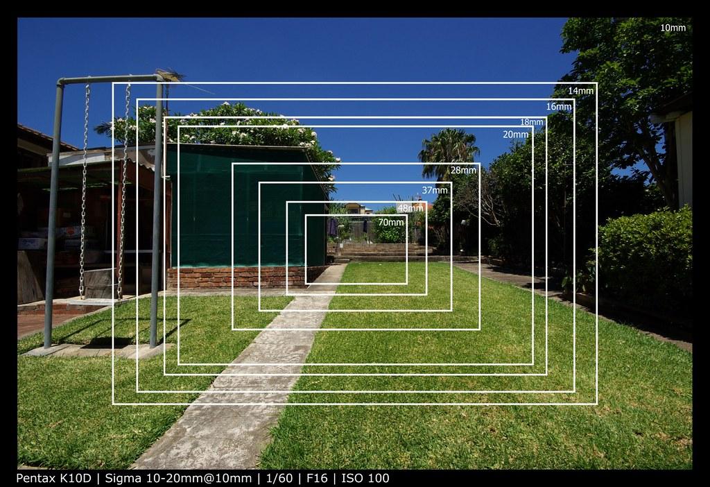 Focal Lengths Comparison A Comparison Photo Of The