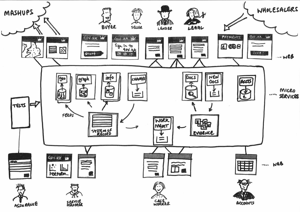 Microservices Design Patterns Pdf