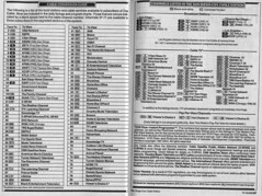 San Diego Cox Cable Edition November 15 1997 From My