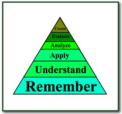 Bloom's Revised Taxonomy | by dkuropatwa