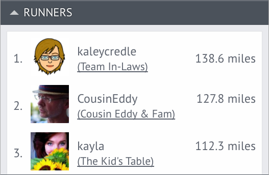 Family Leaderboard