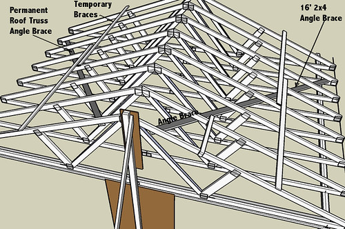 Roof Truss Angle Braces Oldtimer4267 Flickr