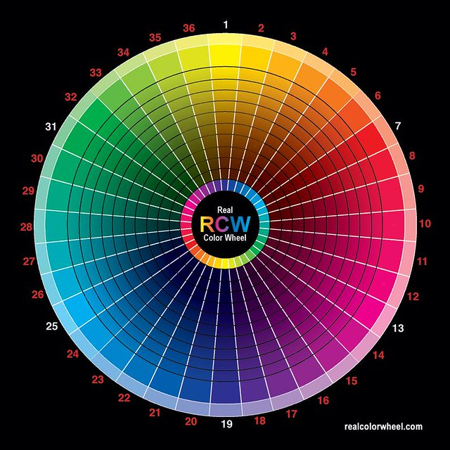 Color Wheel Color Theory Written By Original Real Color Wh Flickr