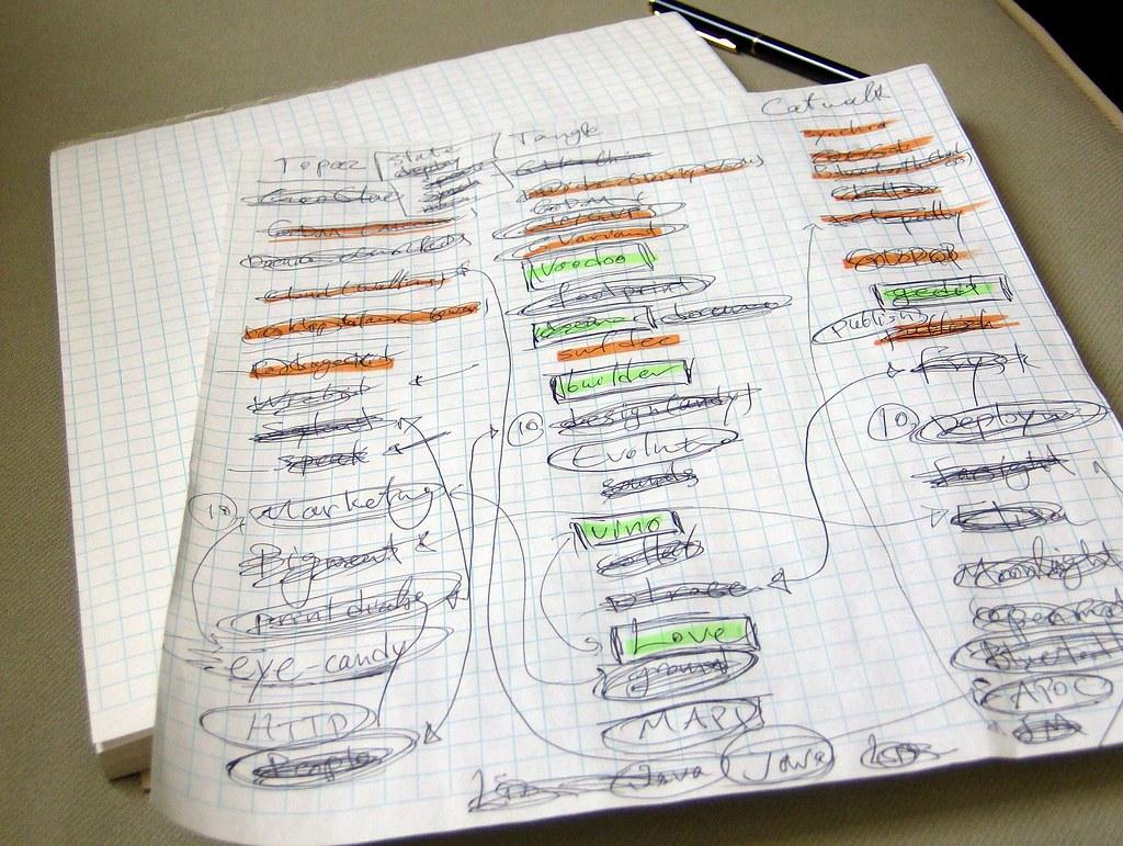 Worksheets Scheduling Worksheet guadec scheduling worksheet not as bad last years flickr by behdad esfahbod